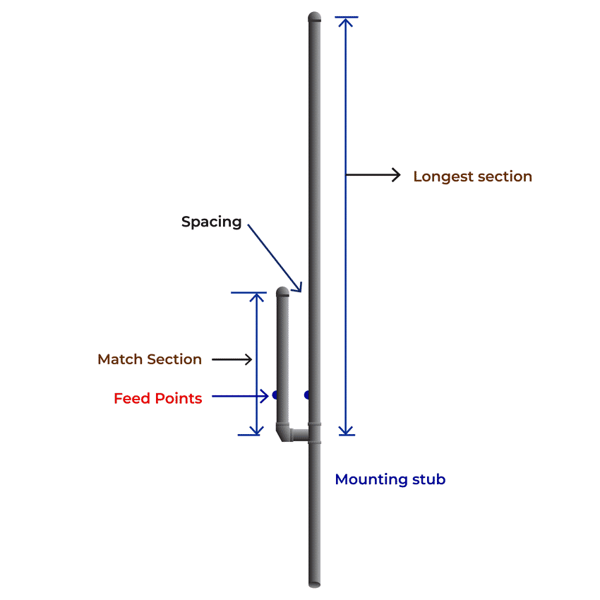 J-Pole Antenna Diagram