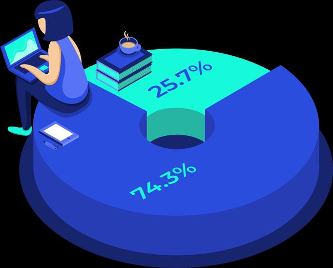 Statistics - Number of Hams Taking Online FCC Exam