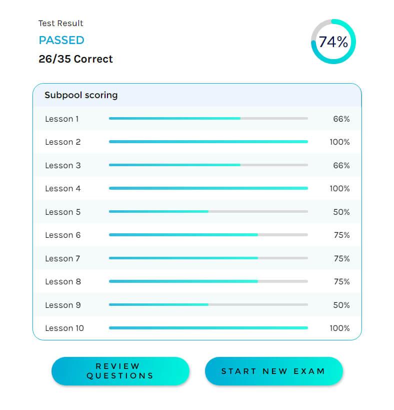 Free Ham Radio License Practice Tests